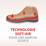 technologie-soft-air_compact